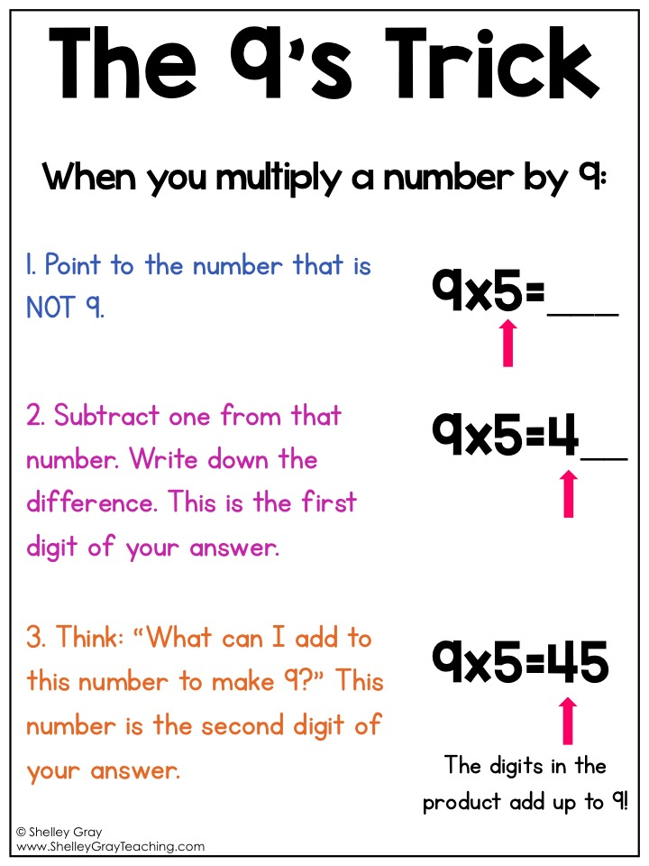 The 9's Trick for Multiplication {and a freebie} - Shelley Gray