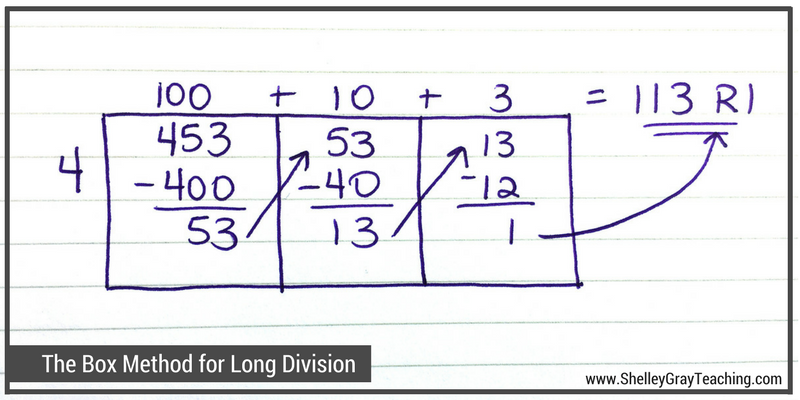The Box or Area Method: an alternative to traditional long division -  Shelley Gray