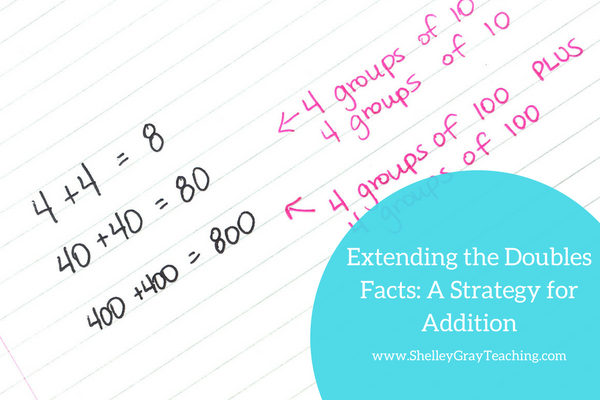 Effective Strategies for Teaching Addition Facts - Shelley Gray