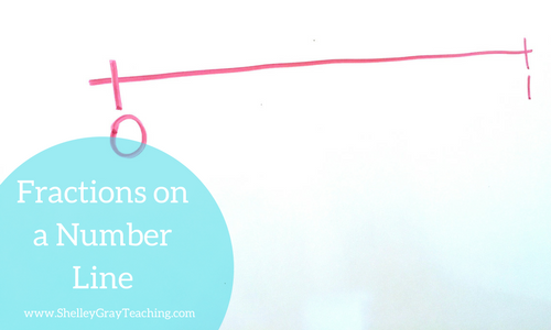 How to teach fractions on a number line