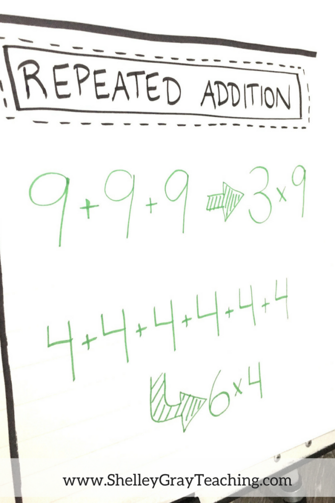 using repeated addition to represent a multiplication equation