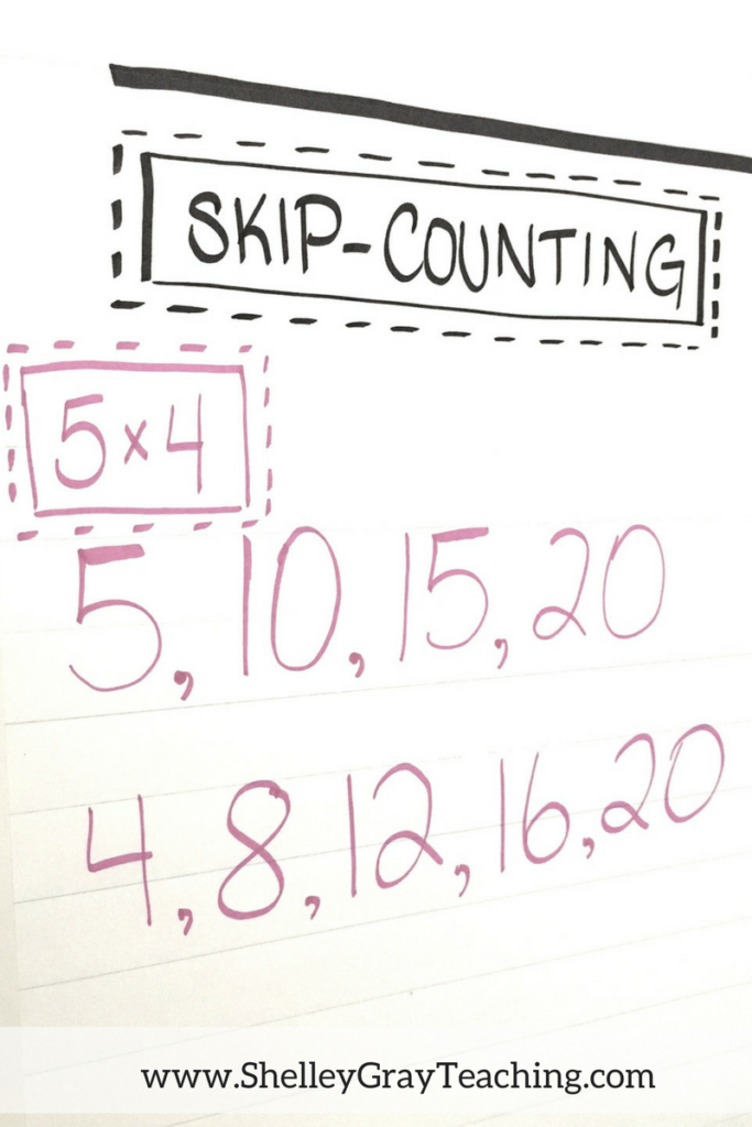 skip counting to represent a multiplication equation