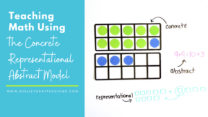 Teaching Math Using the CRA Model