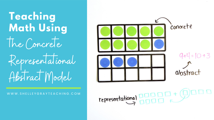 Teaching Math Using the CRA Model